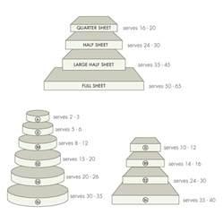 sophisticakes cake sizes