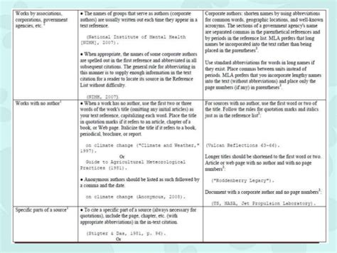 Methods Of Thesis Writing by Methods Of Research And Thesis Writing Calderon List Of