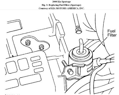 2002 kia sportage engine diagram fuel system wiring diagrams