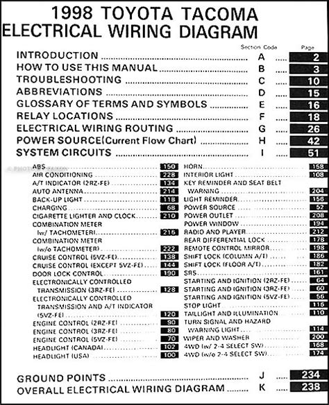 1998 toyota tacoma wiring diagram wiring diagram and