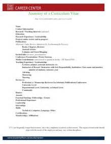 anatomy of a curriculum vitae