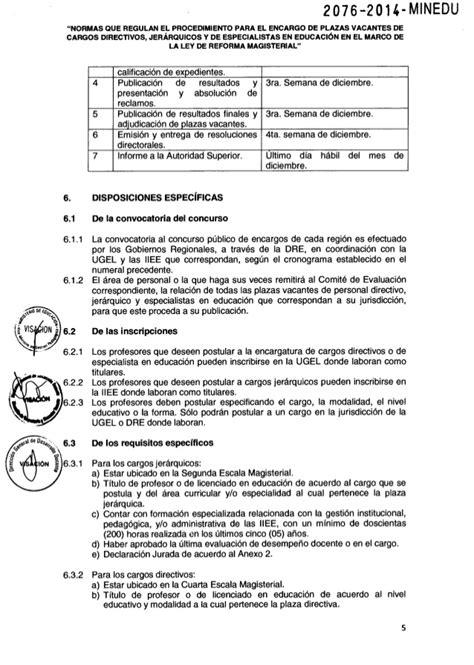 norma para proceso de encargatura de plazas de director norma para encargatura de plazas de director jerarquicas