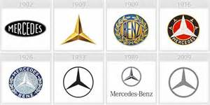 Mercedes Symbol History Logo Evolution Of 38 Brands Thedailytop