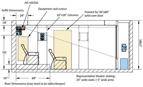 home theater plans home theater seating riser plans 187 design and ideas