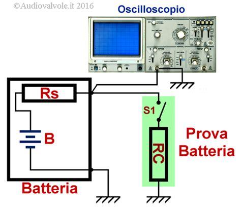resistenza interna batteria sta prova batterie
