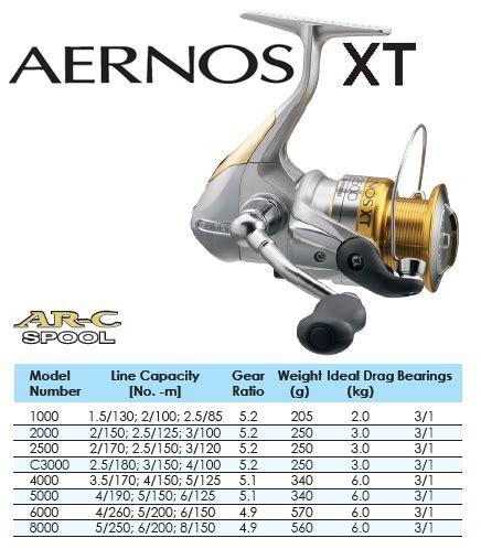Pancing Merk Shimano shimano aernos xt fishing spinning reel 1000 2000 2500 c3000 4000 5000 6000 new ebay