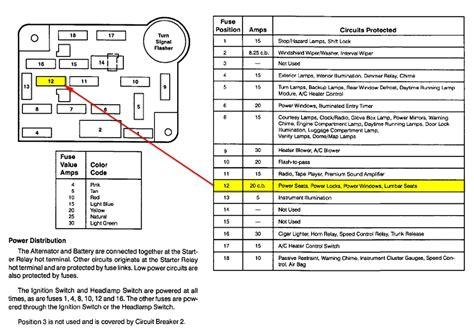 2002 ford explorer fuse diagram pdf on 2002