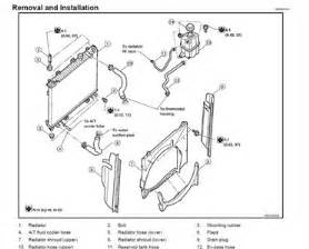 solved i need to replace my radiator on a 04 nissan titan fixya
