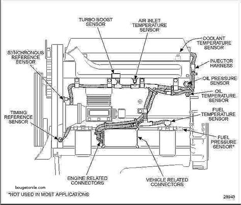 detroit series 60 ecm wiring diagram new figure 3 2 series