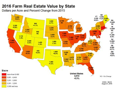 florida farmland value holding fairly steady farms