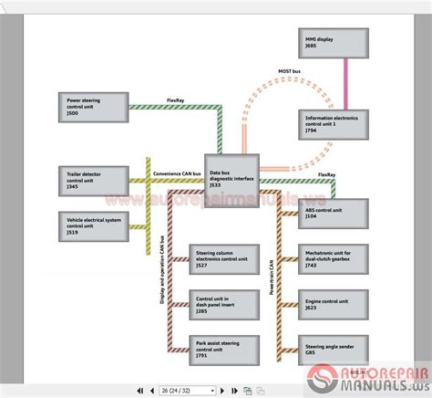 audi allroad wiring diagram audi fuse box diagram wiring