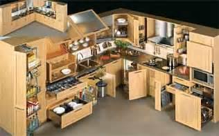 Kitchen cabinets poughkeepsie ny 12603