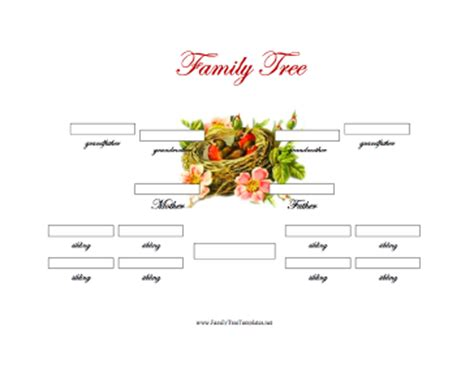 Family Tree Templates Family Tree Forms A Pedigree Diagram A Free Engine Image For User Manual