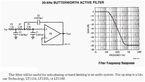 high pass filter calculator butterworth electronic circuits i1wqrlinkradio