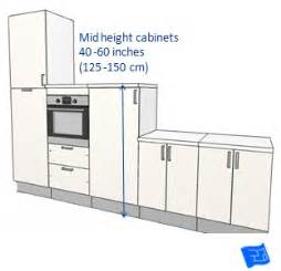 What Is The Standard Height For Kitchen Cabinets kitchen cabinet dimensions