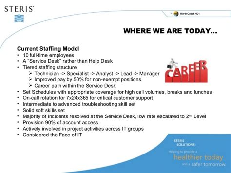 Help Desk Support Specialist Salary by Northcoast Hdi September 2014
