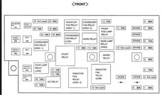 hyundai room fuse questions answers with pictures fixya