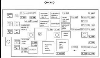 hyundai xg300 fuse box diagram hyundai free engine image