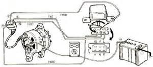 toyota corolla wiring diagram for alternator 1996 toyota celica alternator wiring wiring diagrams