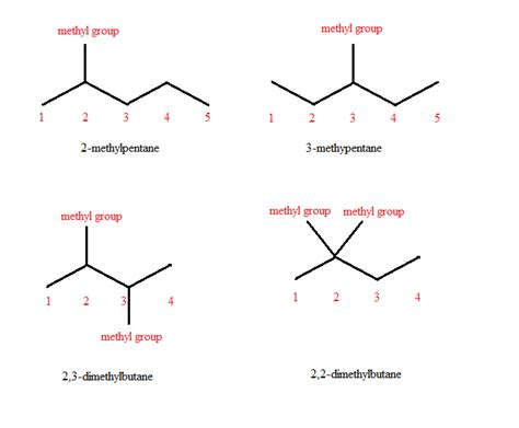 exle of organic compound chem 1180 23 naming organic compounds