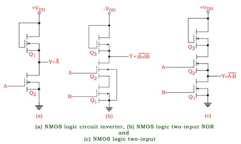 mos transistor back gate mos transistor back gate 28 images cmos gate circuitry logic gates electronics textbook mos