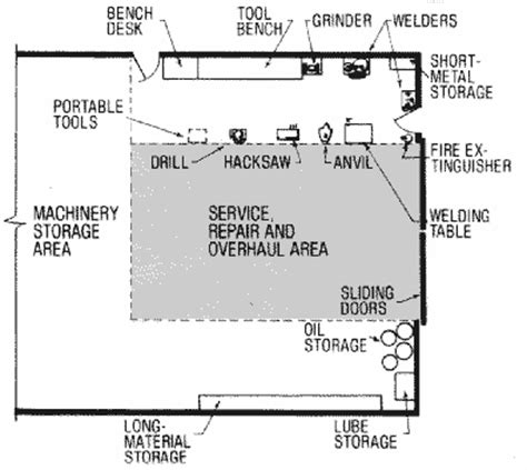 farm shop floor plans ae 104