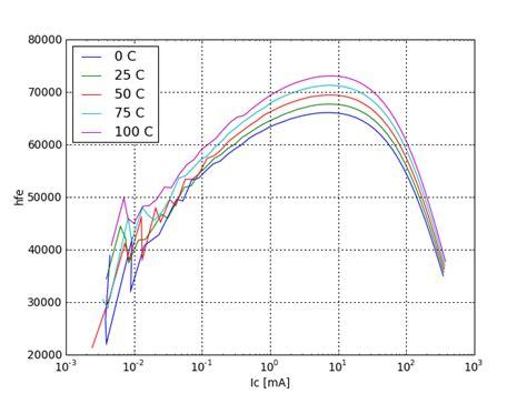 transistor j6910 datasheet darlington transistor in ltspice 28 images op instrumentation how to buffer an op output