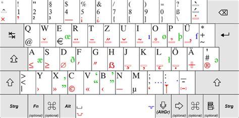 keyboard layout vietnamese german keyboard layout wikipedia