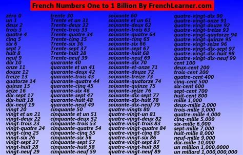 printable french numbers poster french numbers school stuff pinterest
