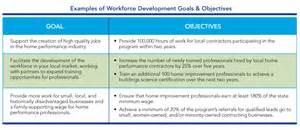contractor engagement workforce development set goals