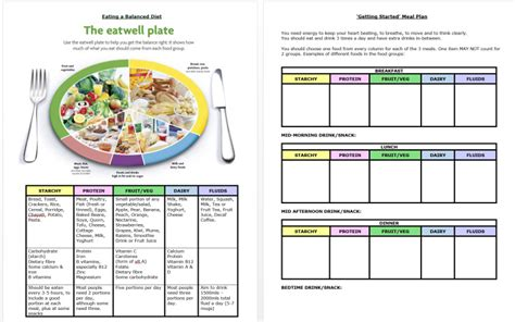disorder meal plan template all worksheets 187 cbt worksheets for disorders