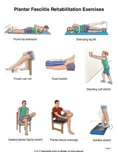 1000 Images About Plantar Fasciitis Tips On Pinterest Planters Fasciitis Exercises