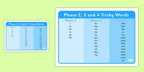 phase 2 word mat phase 2 3 and 4 tricky words word mat phase 2 to 5