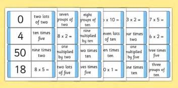 print 5 multiplication table using for loop loop cards 2 5 and 10 times tables loop cards cards 2 5