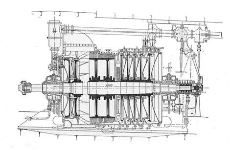 steam turbine flow diagram steam turbine diagram site inspiration for ss columbia