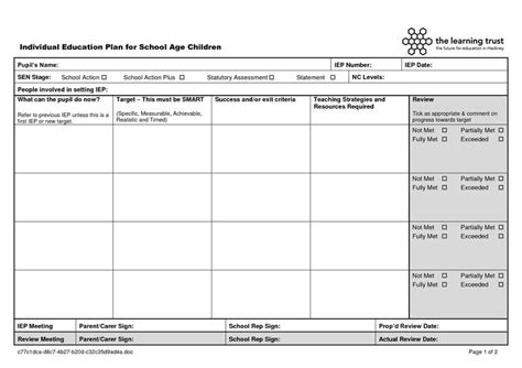 Best 25 Individual Education Plan Ideas On Pinterest Iep School Measurable Goals And What Is Iep Simple Iep Template