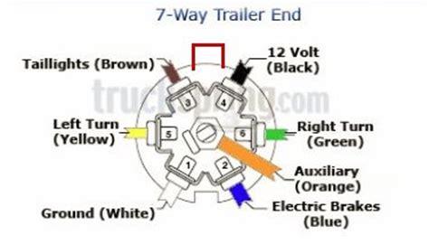 no power at trailer 7 pin connector 1999 2006 & 2007
