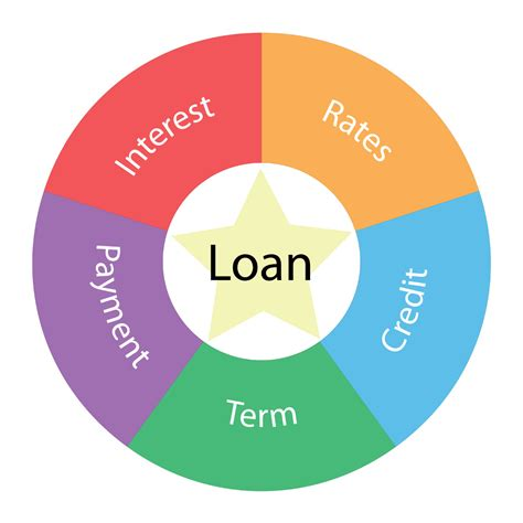 car loan in a few seconds bad credit auto loan jargon terms and definitions in vehicle financing
