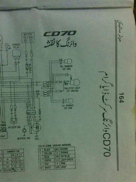 honda cd 70 bike wiring diagram efcaviation