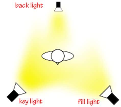 jonathan marrion's as media: three point lighting
