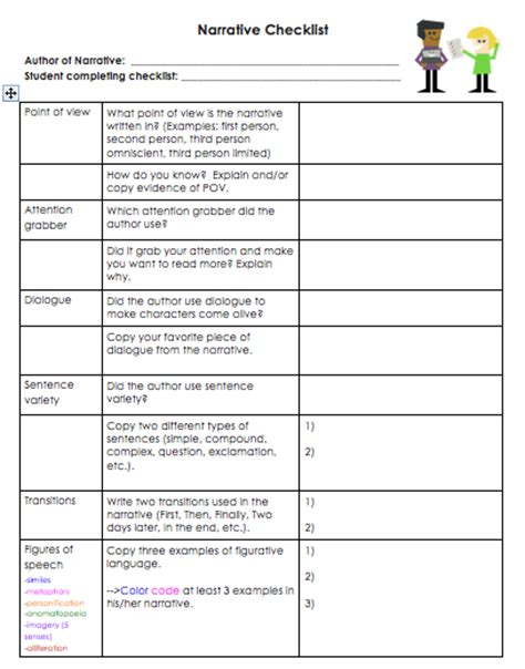 business letter peer editing checklist essay writing contests for free we buy your waste paper