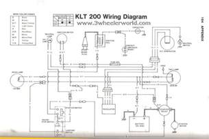 need free wire diagram for a kawasaki klt 200 atc yahoo answers
