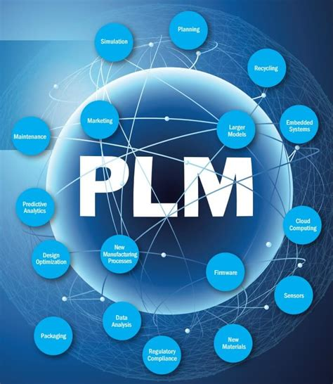 Home Design Software Tools by Making The Case For Resilient Plm White Paper