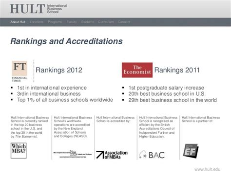 Hult Mba Reputation by Hult International Business School Masters Overview 2012