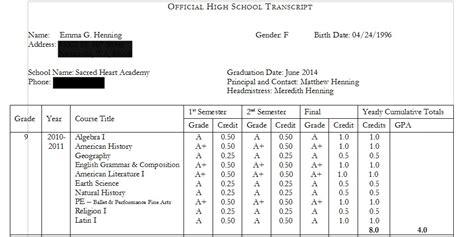 Homeschooling High School Keeping Records Sweetness N Light High School Transcript Template For Mac