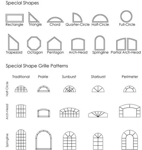 grid pattern vertaling patterns in sizes