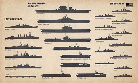 ship identification chart independence war ii edge of chaos community u s navy ship silhouettes