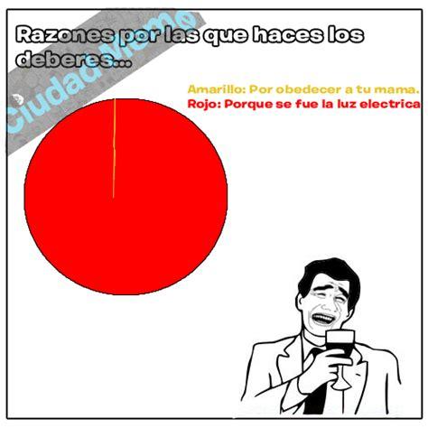 True History Meme - true story ciudad meme