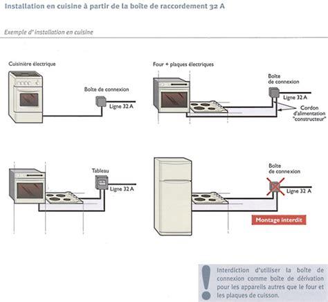 Installer Un Four Encastrable 4823 by Installer Un Four Encastrable Installer Un Frigo