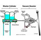 The Vacuum Booster  How Power Brakes Work HowStuffWorks